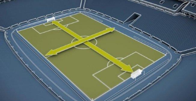 Hvad er specifikationerne på et VMstadion?